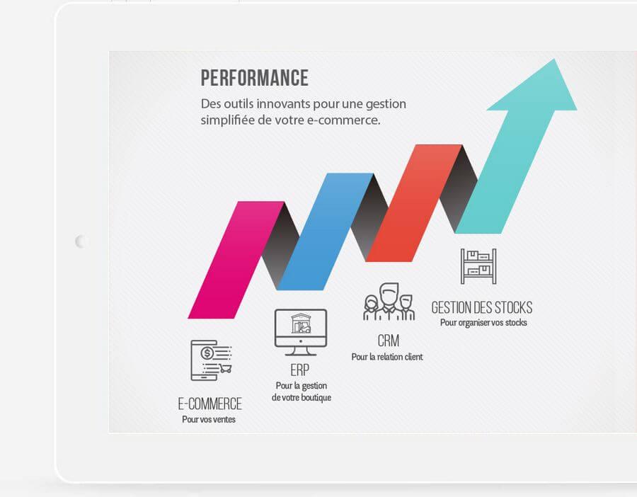 e-commerce-connecte